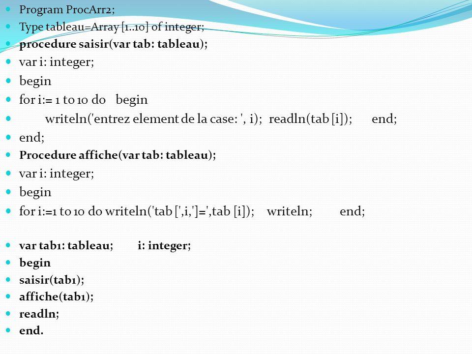 writeln( entrez element de la case: , i); readln(tab [i]); end; end;